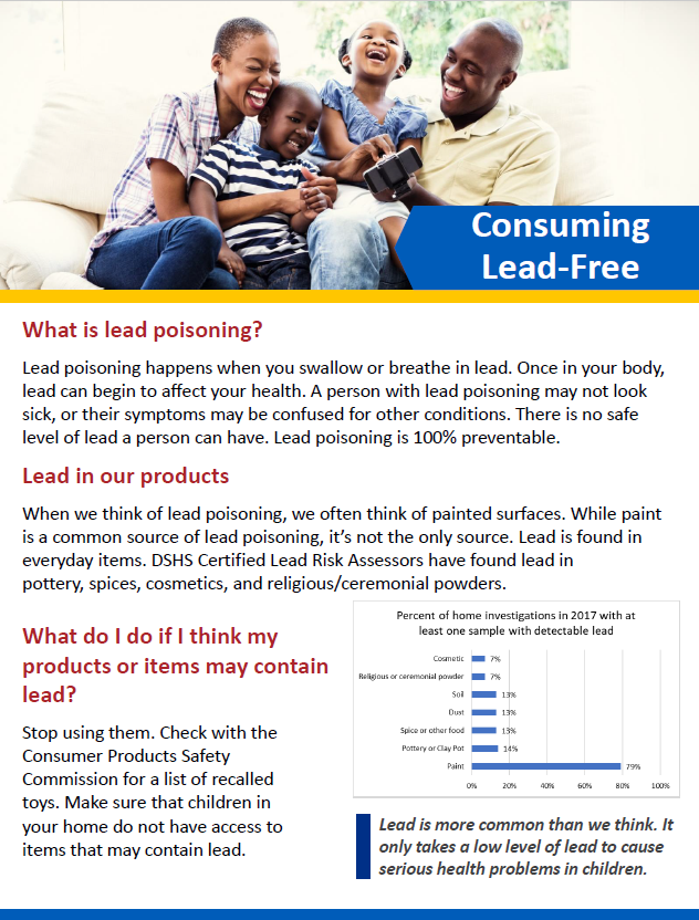 Consuming Lead-Free